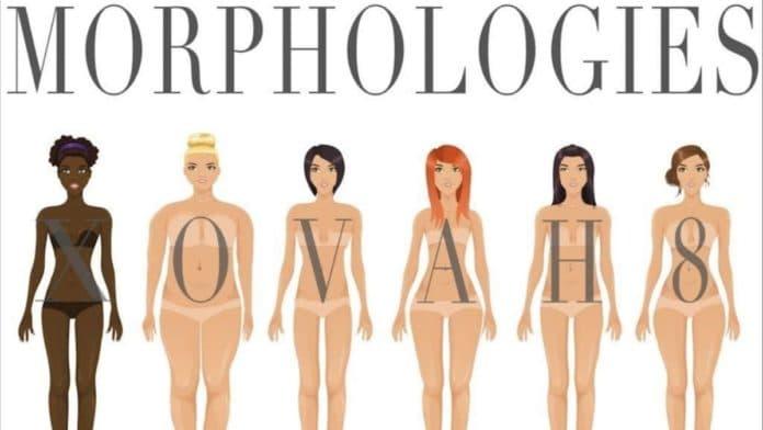S'habiller selon sa morphologie : les astuces à connaitre !